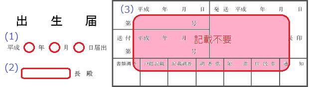 Q.出生届の書き方、記入例、期限...
