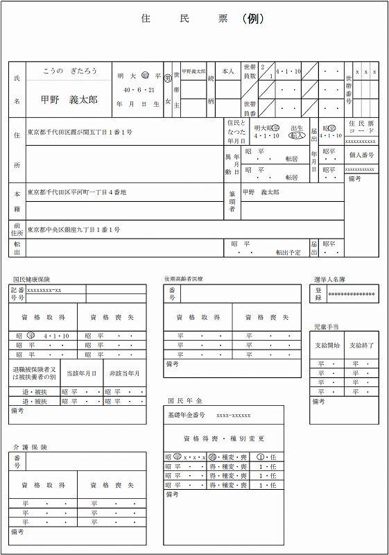 住民票の原本(役所保管)